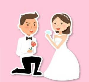 如何知道自己婚姻情感幸福与否?