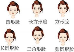 9种脸型,看出你的性格和运势!